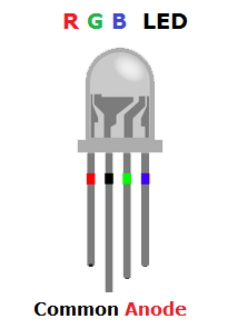RGB_RGBpin