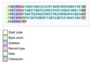 http://en.wikipedia.org/wiki/Intel_HEX