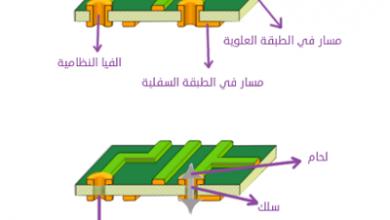 صورة ملاحظات حول استخدام الـ via ذات التلحيم اليدوي في التصاميم