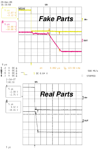 Fig. 16 - Electrical Test for High-performance OpAmp (Fake VS Real) [1]