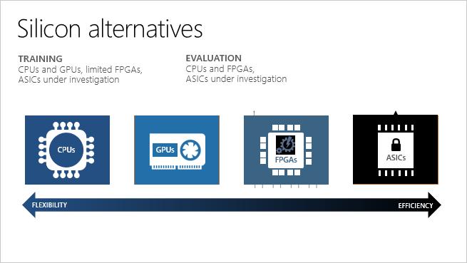 تطبيقات البوابات المنطقية القابلة للبرمجة FPGAgffff