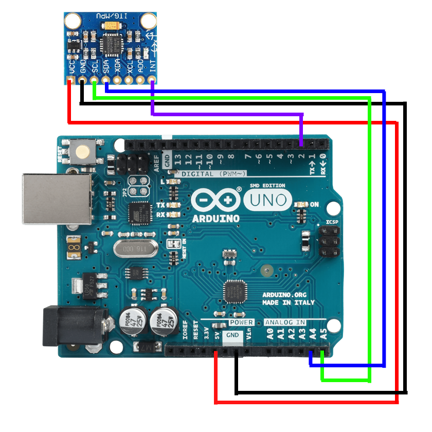 ROS, IMU and an Arduino: How to read IMU sensor output and