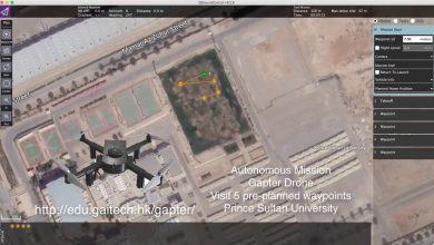 صورة التكاملية بين الروبوتات والطائرات الآلية مع إنترنت الأشياء والإنترنت السحابي – د. أنيس قوبعه