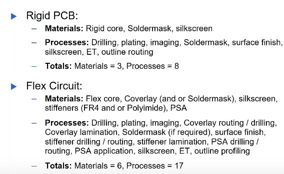 Image Courtesy of Epec Engineered Technologies webinar, showing difference between manufacturing rigid PCB and flex PCB.