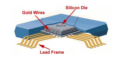 Fig. 13 - Image Courtesy of CADBlog