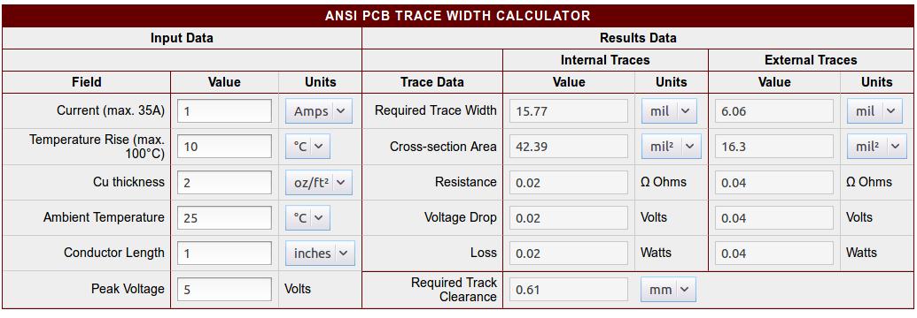 PCB trace width calculator