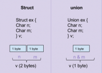 Embedded C: Struct and Union